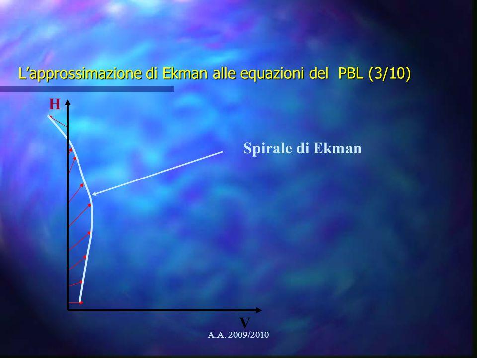 A.A. 2009/2010 Lapprossimazione di Ekman alle equazioni del PBL (3/10) V H Spirale di Ekman