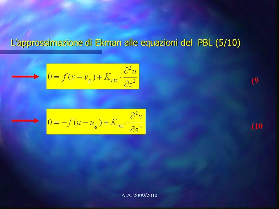 A.A. 2009/2010 Lapprossimazione di Ekman alle equazioni del PBL (5/10)