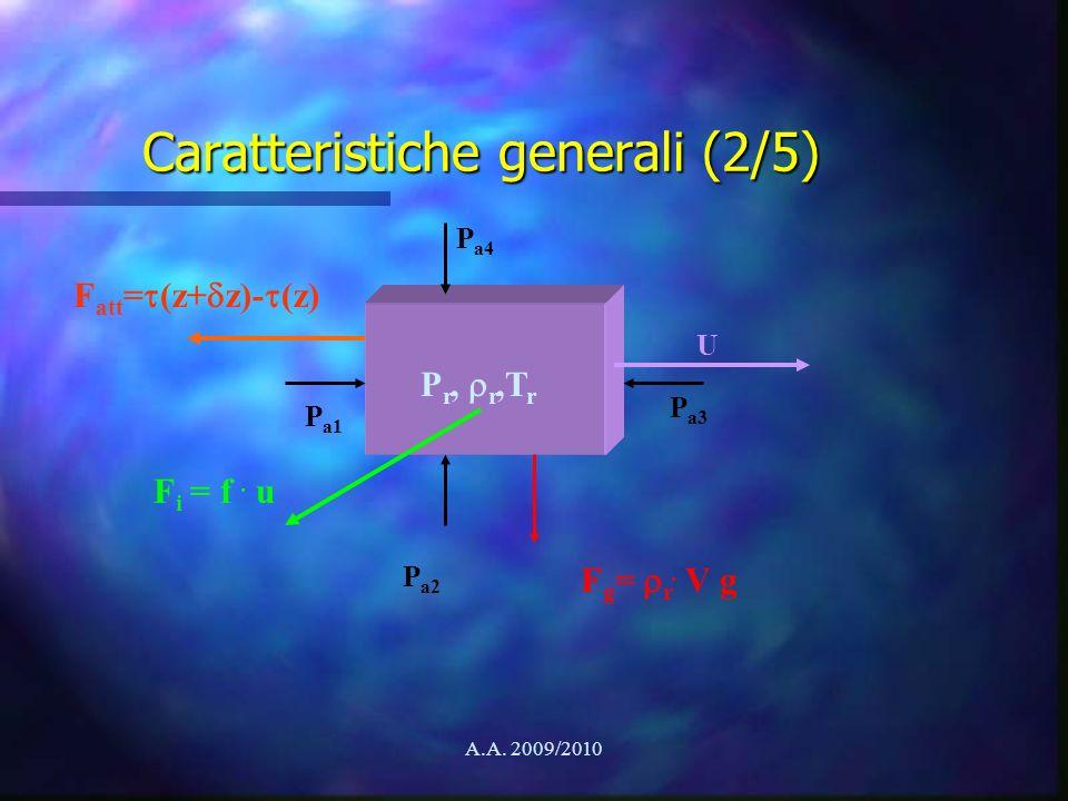 A.A. 2009/2010 Caratteristiche generali (2/5) P r, r,T r P a4 P a1 P a2 P a3 F g = r. V g F i = f. u U F att = (z+ z)- (z)