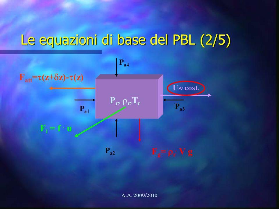 A.A. 2009/2010 Le equazioni di base del PBL (2/5) P r, r,T r P a4 P a1 P a2 P a3 F g = r. V g F i = f. u U cost. F att = (z+ z)- (z)