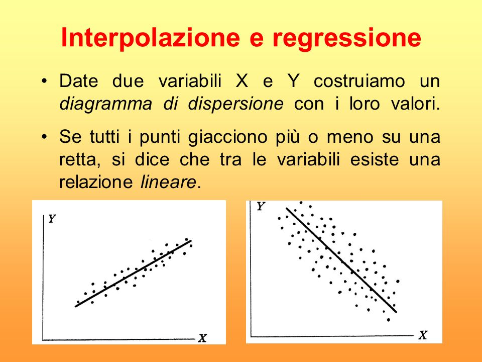 Date due variabili X e Y costruiamo un diagramma di dispersione con i loro valori. Se tutti i punti giacciono più o meno su una retta, si dice che tra