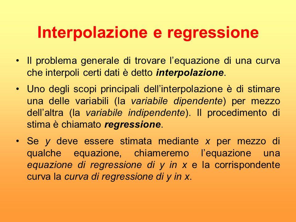 Il problema generale di trovare lequazione di una curva che interpoli certi dati è detto interpolazione. Uno degli scopi principali dellinterpolazione