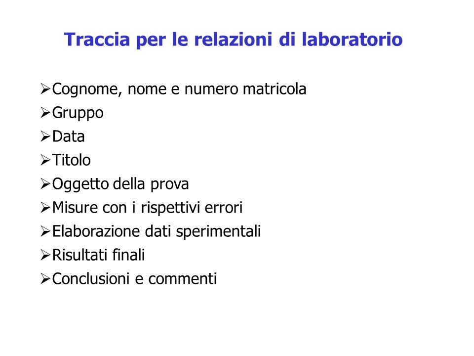 Traccia per le relazioni di laboratorio Cognome, nome e numero matricola Gruppo Data Titolo Oggetto della prova Misure con i rispettivi errori Elabora