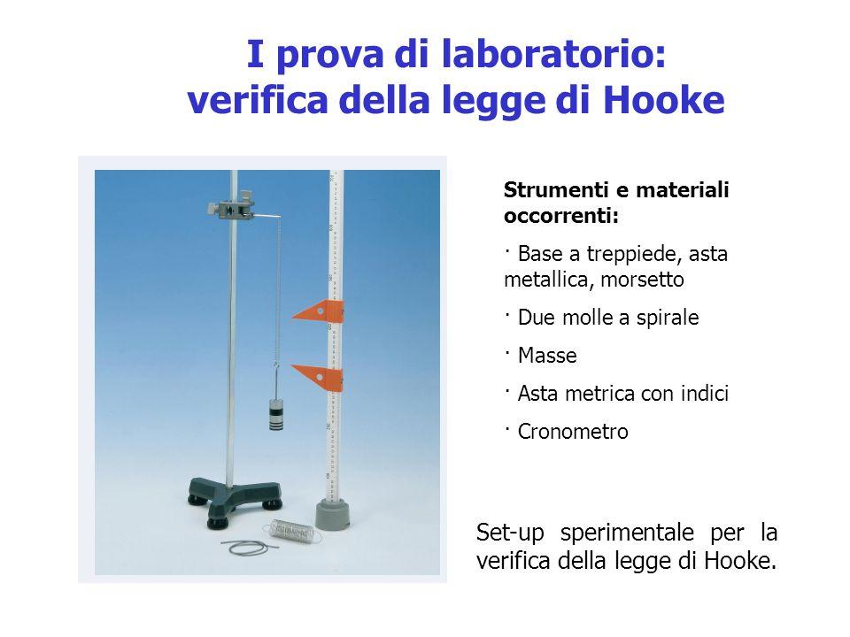 I prova di laboratorio: verifica della legge di Hooke Set-up sperimentale per la verifica della legge di Hooke.