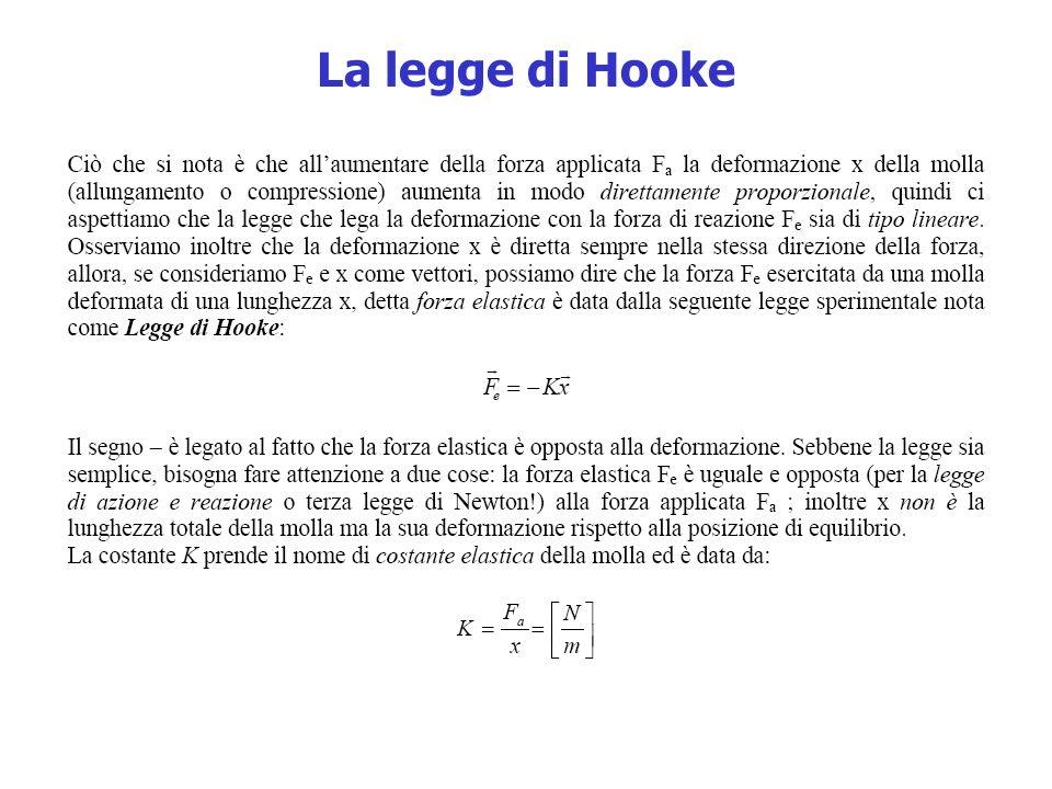 4.5. Descrizione della prova di laboratorio 6.