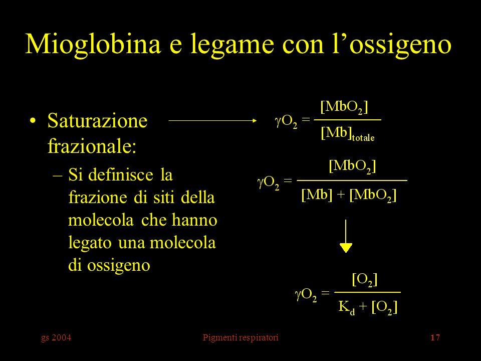 gs 2004Pigmenti respiratori17 Mioglobina e legame con lossigeno Saturazione frazionale: –Si definisce la frazione di siti della molecola che hanno leg
