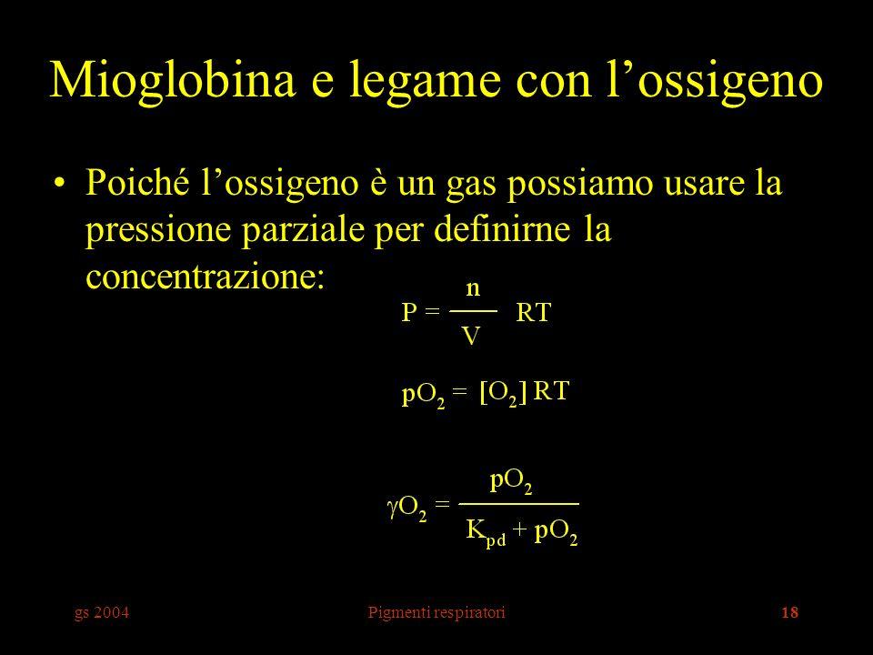 gs 2004Pigmenti respiratori18 Mioglobina e legame con lossigeno Poiché lossigeno è un gas possiamo usare la pressione parziale per definirne la concentrazione: