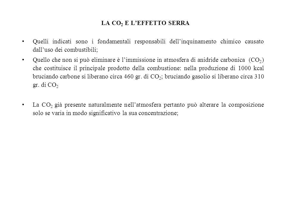 Quelli indicati sono i fondamentali responsabili dellinquinamento chimico causato dalluso dei combustibili; Quello che non si può eliminare è limmissi