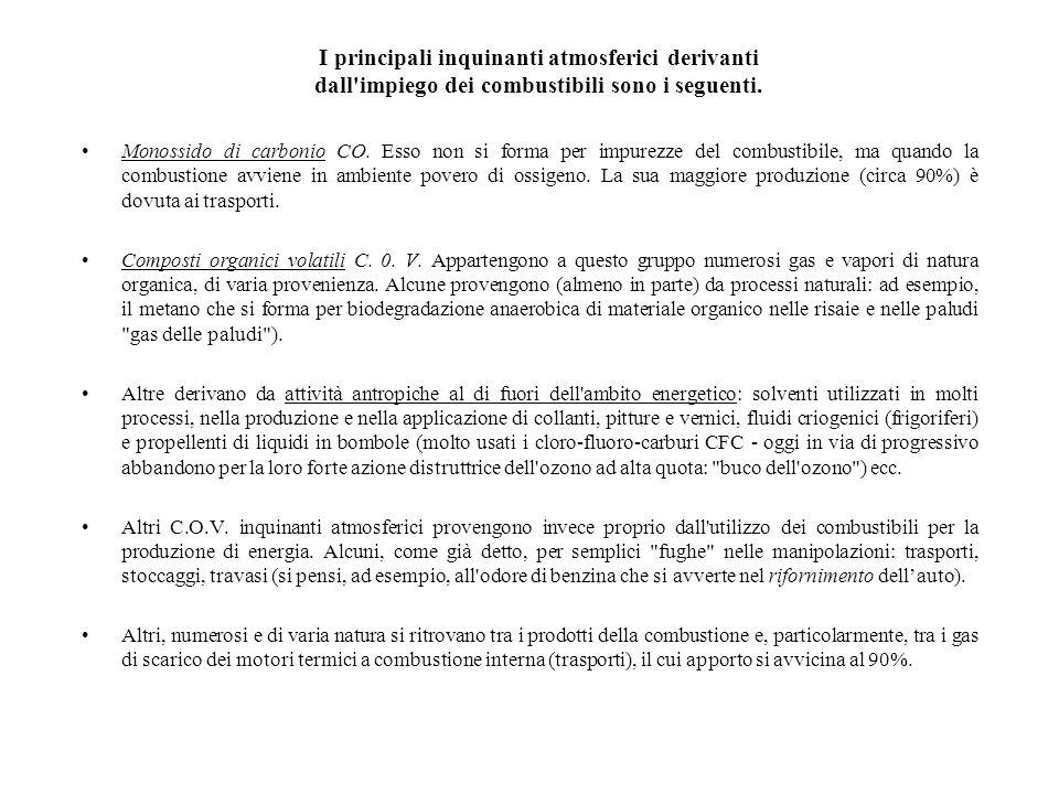 Particolato Sospeso Totale (PST).