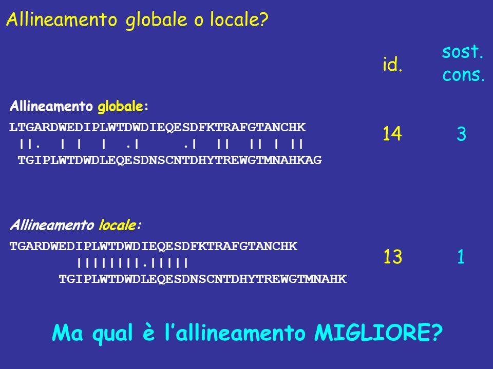 Allineamento globale: LTGARDWEDIPLWTDWDIEQESDFKTRAFGTANCHK ||.