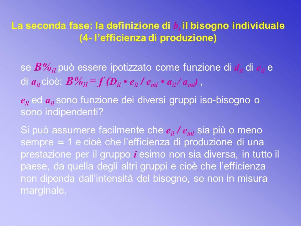 La seconda fase: la definizione di b i il bisogno individuale (4- lefficienza di produzione) se B% il può essere ipotizzato come funzione di d il di e il e di a il cioè: B% il = f ( D il e il / e ml a il / a ml ), e il ed a il sono funzione dei diversi gruppi iso-bisogno o sono indipendenti.