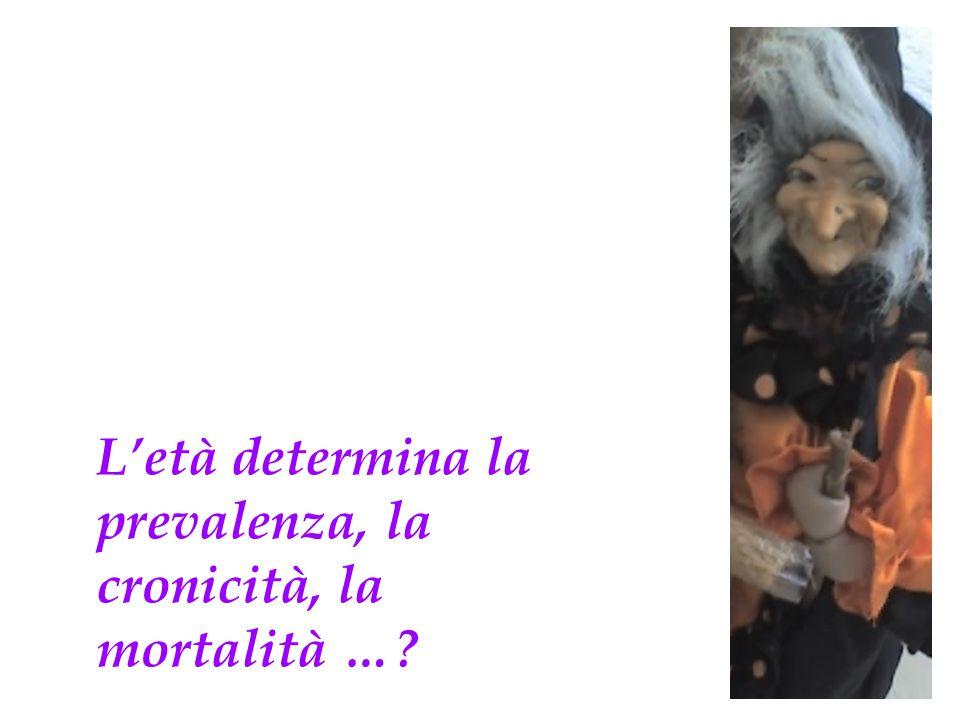 Letà determina la prevalenza, la cronicità, la mortalità …?