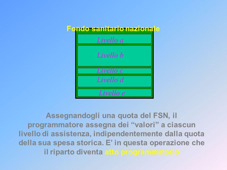 [multiscopo ISTAT]
