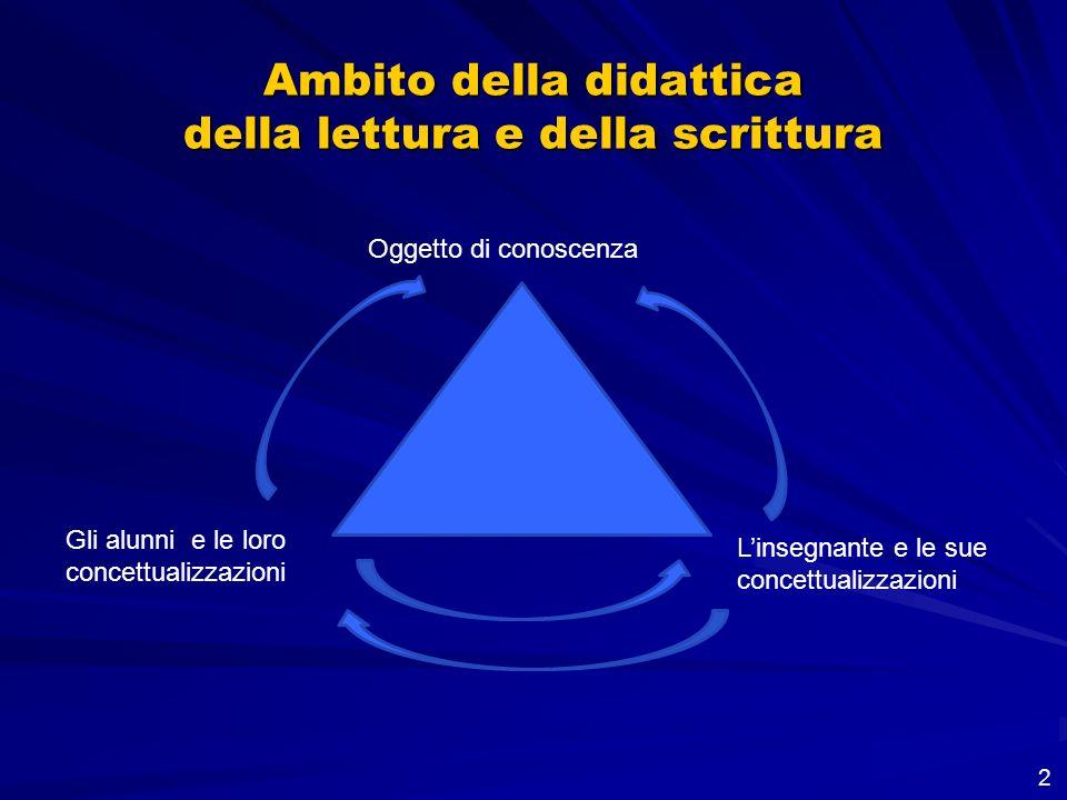 2 Oggetto di conoscenza Linsegnante e le sue concettualizzazioni Gli alunni e le loro concettualizzazioni Ambito della didattica della lettura e della scrittura