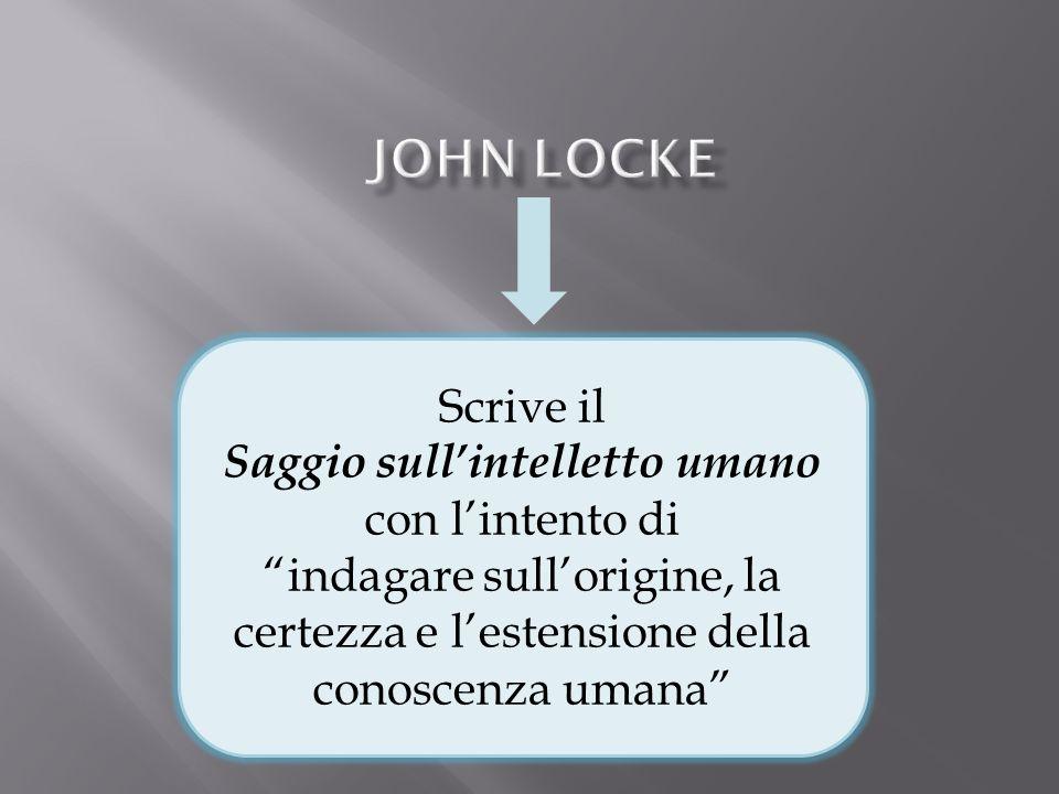 Primo Libro: Critica dellinnatismo Terzo libro: Il linguaggio Secondo libro: Le idee Quarto libro: La conoscenza