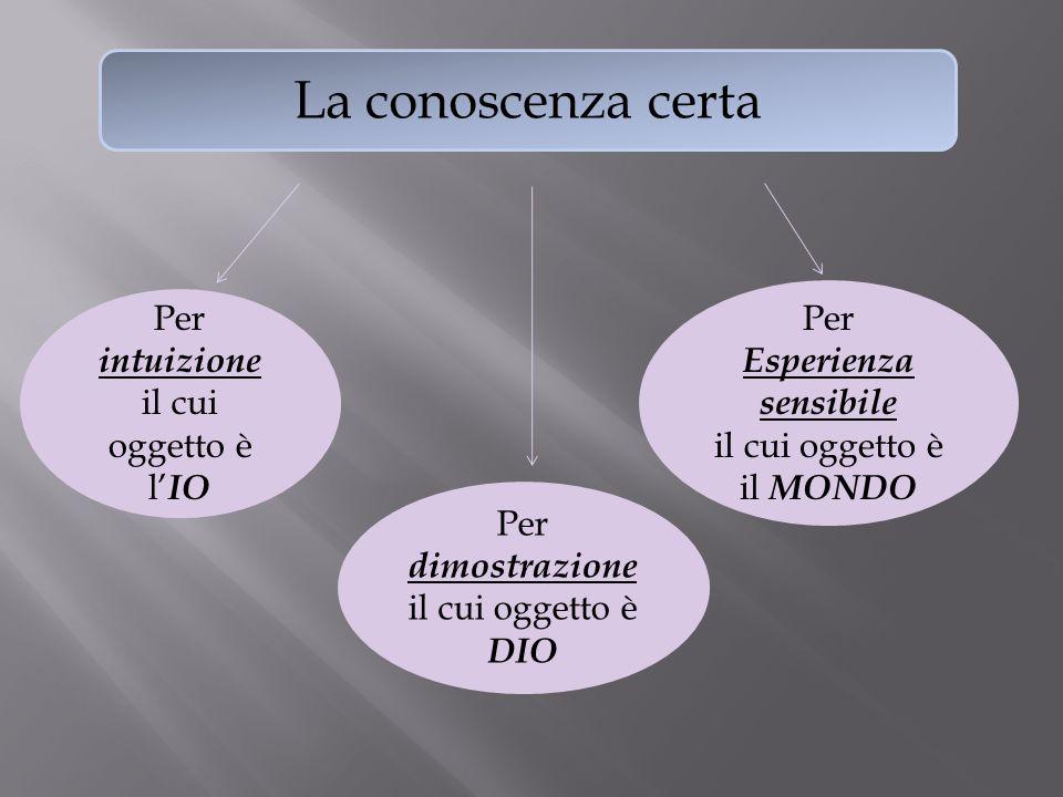 La conoscenza certa Per intuizione il cui oggetto è l IO Per dimostrazione il cui oggetto è DIO Per Esperienza sensibile il cui oggetto è il MONDO