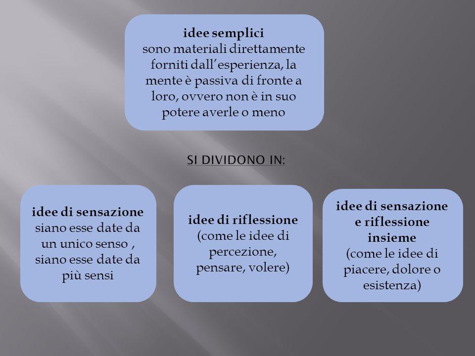 SI DIVIDONO IN: idee complesse sono prodotte dallintelletto mediante la composizione di più idee semplici.