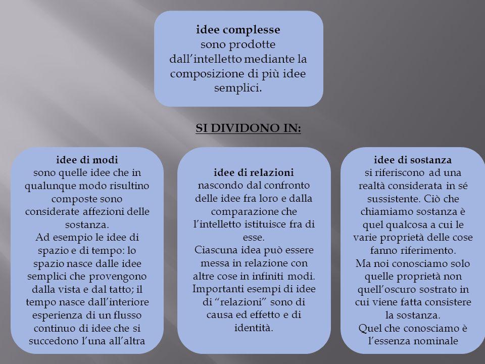 SI DIVIDONO IN: idee complesse sono prodotte dallintelletto mediante la composizione di più idee semplici. idee di modi sono quelle idee che in qualun