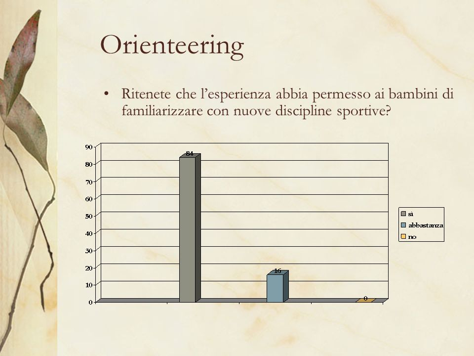 Orienteering Ritenete che lesperienza abbia permesso ai bambini di familiarizzare con nuove discipline sportive