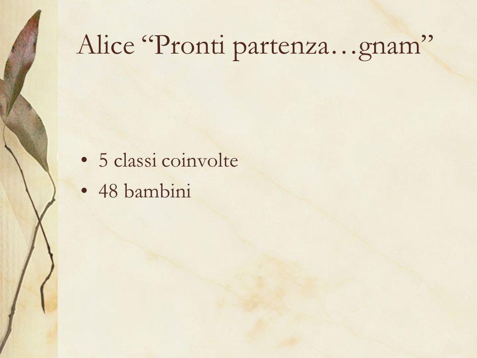 Alice Pronti partenza…gnam 5 classi coinvolte 48 bambini