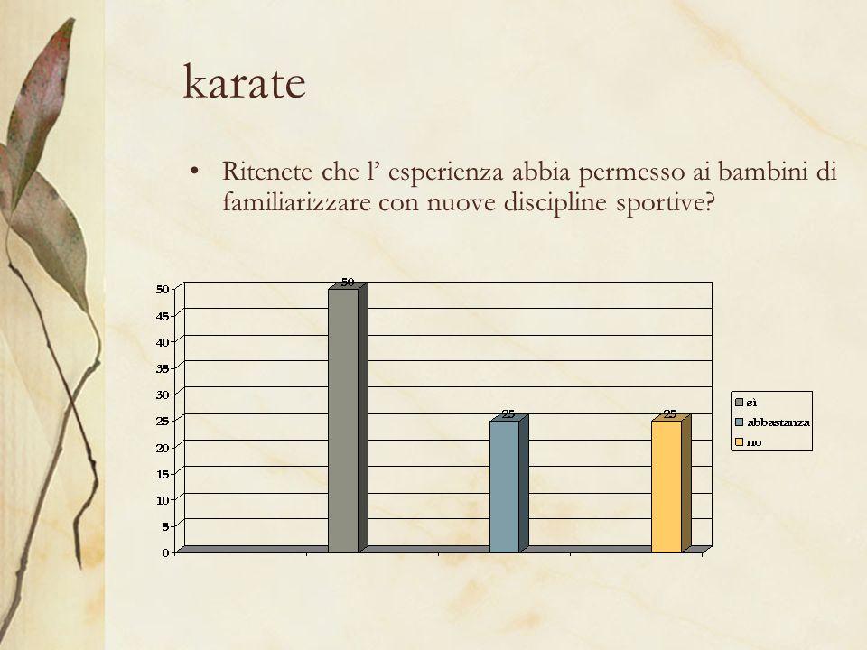 karate Ritenete che l esperienza abbia permesso ai bambini di familiarizzare con nuove discipline sportive