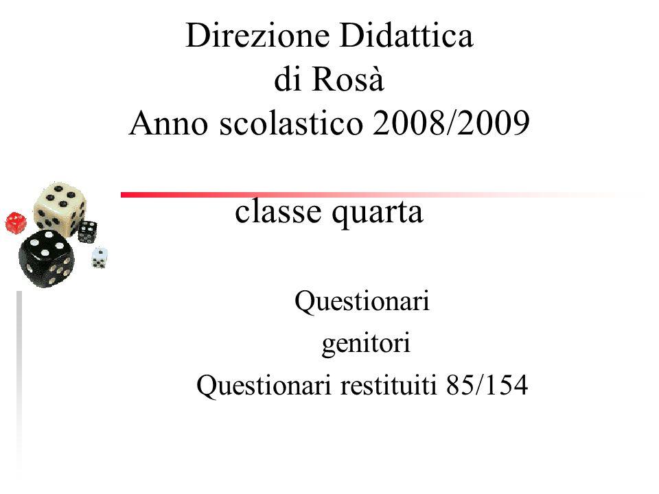 Direzione Didattica di Rosà Anno scolastico 2008/2009 classe quarta Questionari genitori Questionari restituiti 85/154
