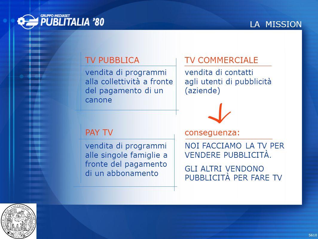 5610 LA MISSION PAY TV vendita di programmi alle singole famiglie a fronte del pagamento di un abbonamento NOI FACCIAMO LA TV PER VENDERE PUBBLICITÀ.