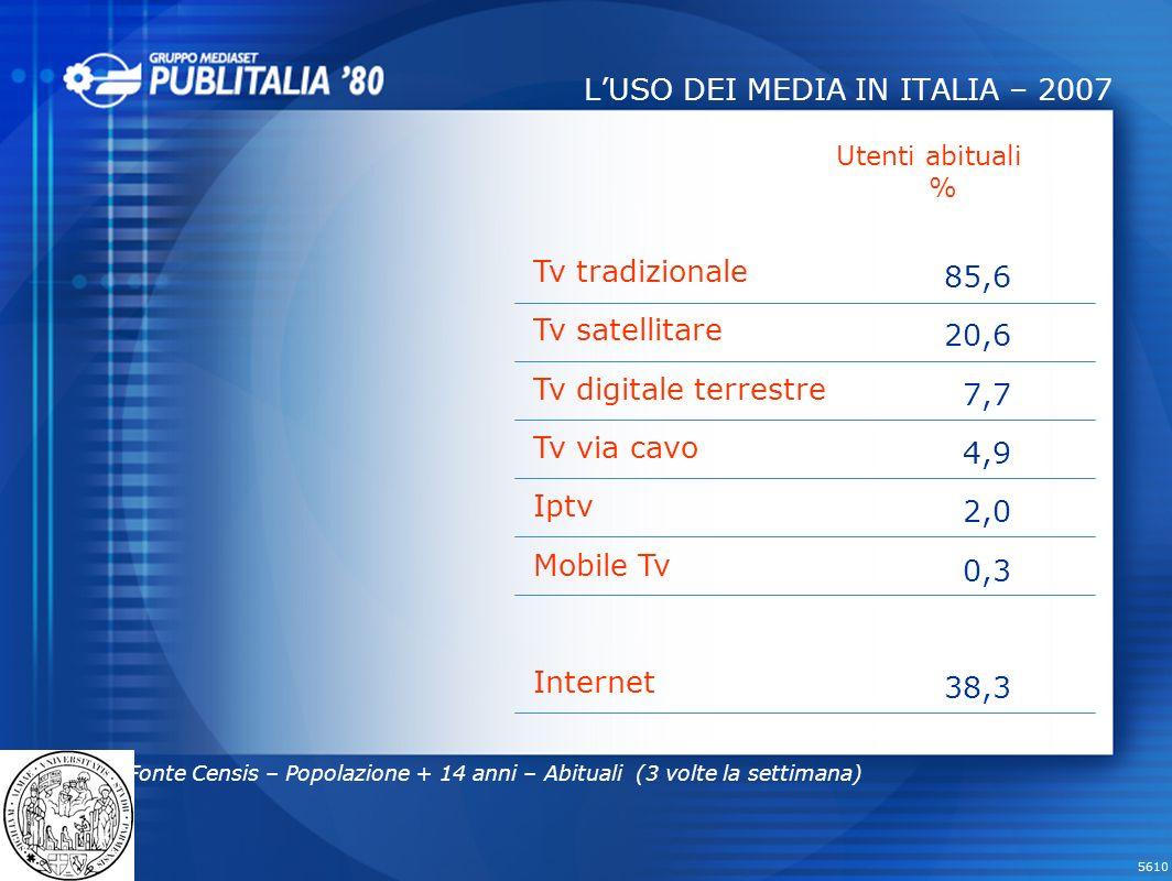 5610 Tv tradizionale Tv satellitare Tv digitale terrestre Tv via cavo Iptv Mobile Tv Internet 85,6 20,6 7,7 4,9 2,0 0,3 38,3 Utenti abituali % LUSO DEI MEDIA IN ITALIA – 2007 Fonte Censis – Popolazione + 14 anni – Abituali (3 volte la settimana)