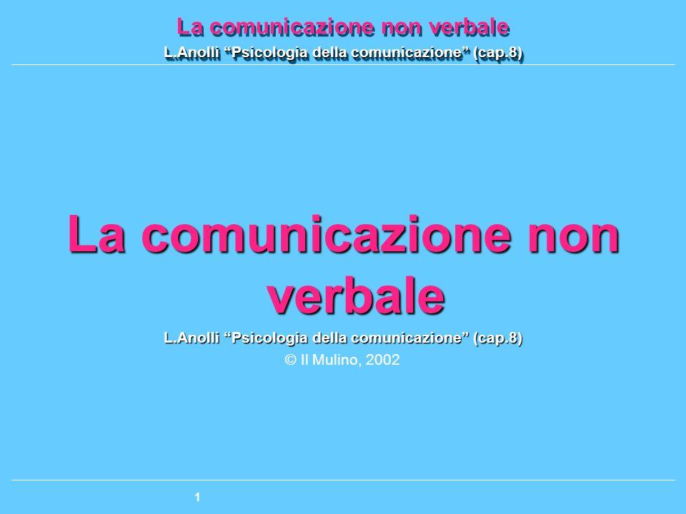 La comunicazione non verbale L.Anolli Psicologia della comunicazione (cap.8) La comunicazione non verbale L.Anolli Psicologia della comunicazione (cap.8) 22 Lautonomia dei sistemi non verbali e la loro interdipendenza semantica (continua) Autonomia funzionale Modularità (ogni sistema rimanda a un modulo comunicativo indipendente)