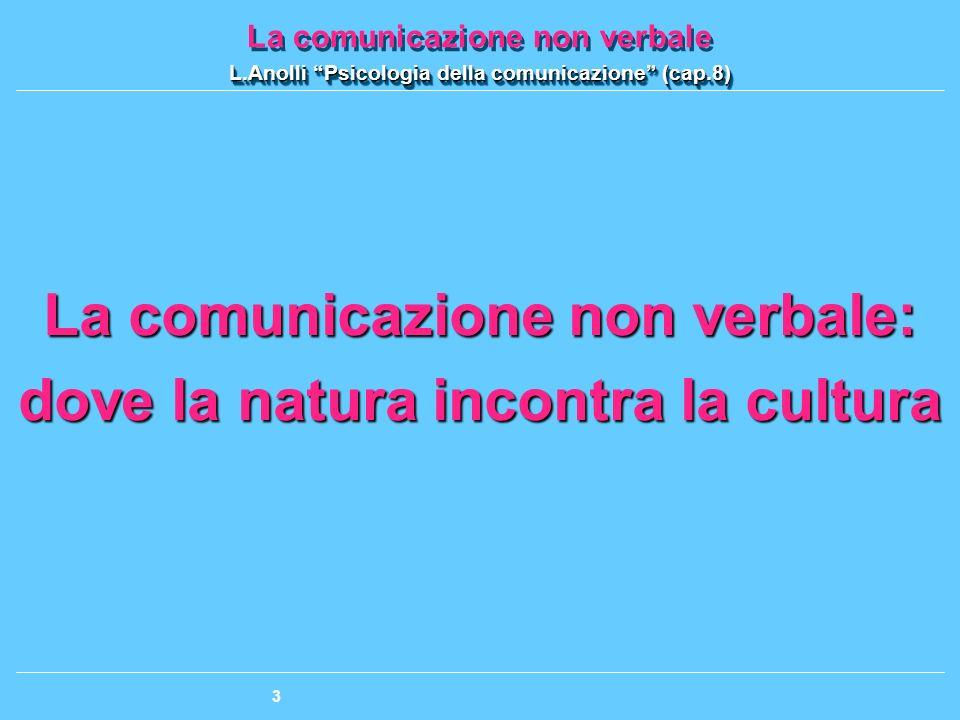 La comunicazione non verbale L.Anolli Psicologia della comunicazione (cap.8) La comunicazione non verbale L.Anolli Psicologia della comunicazione (cap.8) 34 Atto fonopoietico Due componenti: 1.Componente vocale verbale (o linguistica): a.La pronuncia di una parola o frase (fonologia) b.Il vocabolario (lessico e semantica)