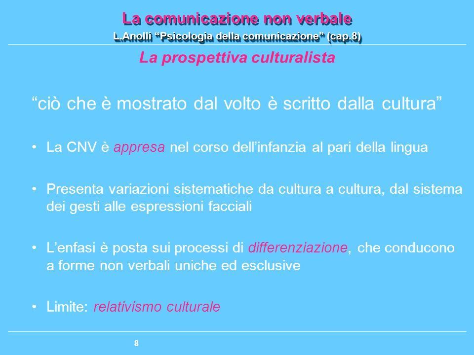 La comunicazione non verbale L.Anolli Psicologia della comunicazione (cap.8) La comunicazione non verbale L.Anolli Psicologia della comunicazione (cap.8) 29 Il sistema vocale