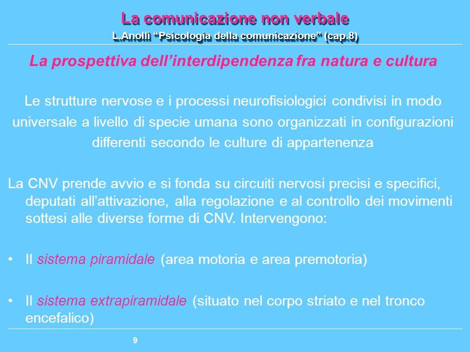 La comunicazione non verbale L.Anolli Psicologia della comunicazione (cap.8) La comunicazione non verbale L.Anolli Psicologia della comunicazione (cap.8) 50 Il sistema cinesico