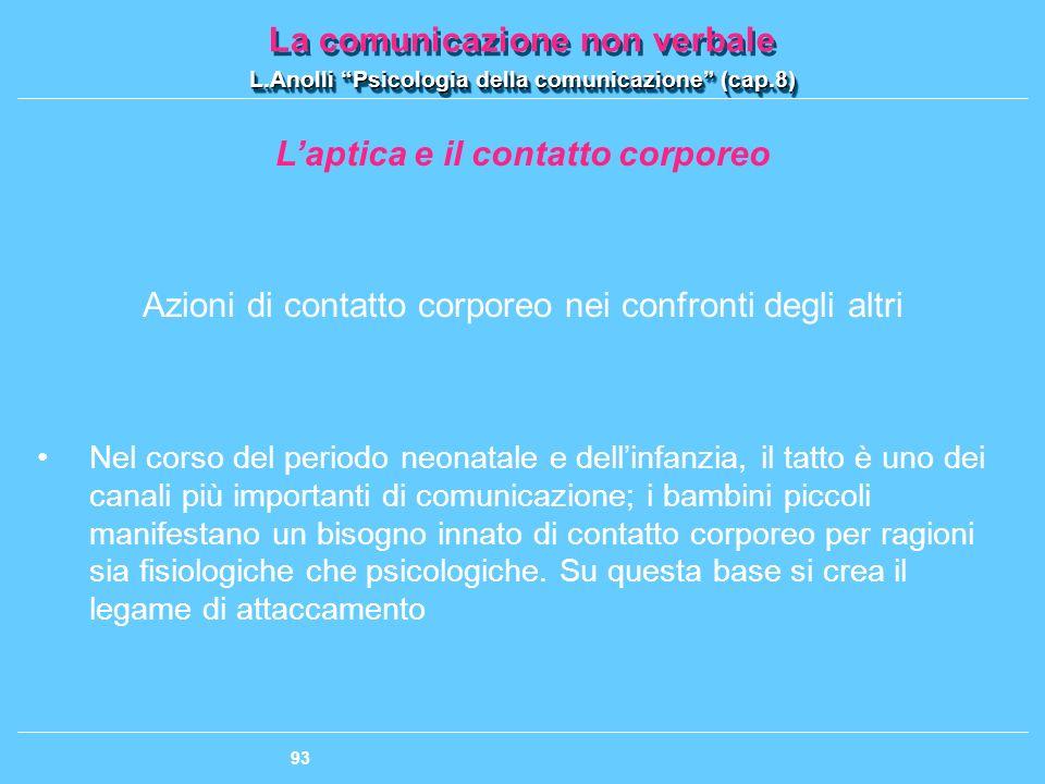 La comunicazione non verbale L.Anolli Psicologia della comunicazione (cap.8) La comunicazione non verbale L.Anolli Psicologia della comunicazione (cap