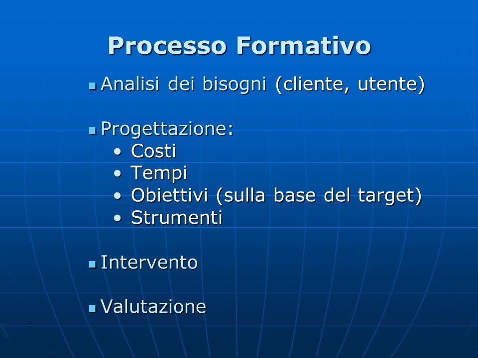 Processo Formativo Analisi dei bisogni (cliente, utente) Analisi dei bisogni (cliente, utente) Progettazione: Progettazione: Costi Costi Tempi Tempi O