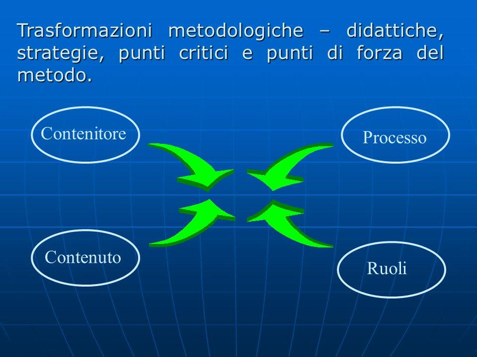 Trasformazioni metodologiche – didattiche, strategie, punti critici e punti di forza del metodo. Processo Contenuto ContenitoreRuoli