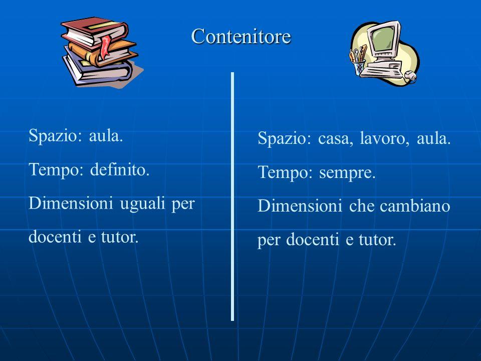 Contenitore Spazio: aula. Tempo: definito. Dimensioni uguali per docenti e tutor. Spazio: casa, lavoro, aula. Tempo: sempre. Dimensioni che cambiano p