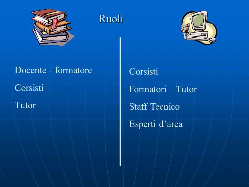 Ruoli Docente - formatore Corsisti Tutor Corsisti Formatori - Tutor Staff Tecnico Esperti darea