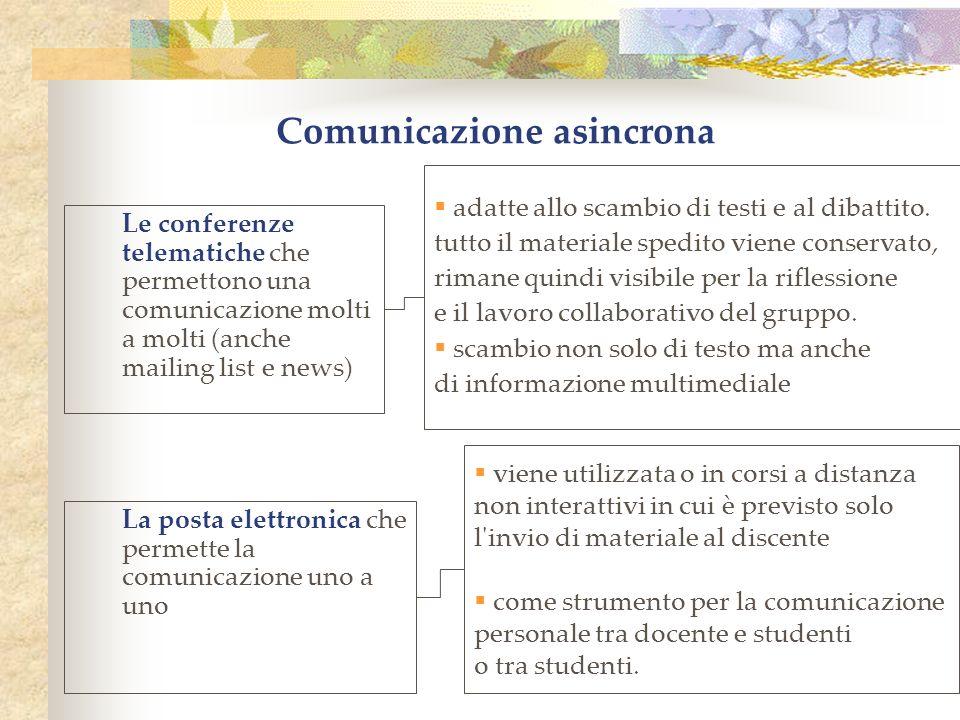 Comunicazione asincrona Le conferenze telematiche che permettono una comunicazione molti a molti (anche mailing list e news) La posta elettronica che permette la comunicazione uno a uno adatte allo scambio di testi e al dibattito.