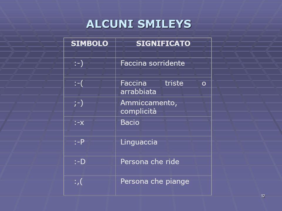 12 ALCUNI SMILEYS SIMBOLOSIGNIFICATO :-)Faccina sorridente :-(Faccina triste o arrabbiata ;-)Ammiccamento, complicità :-xBacio :-PLinguaccia :-DPerson