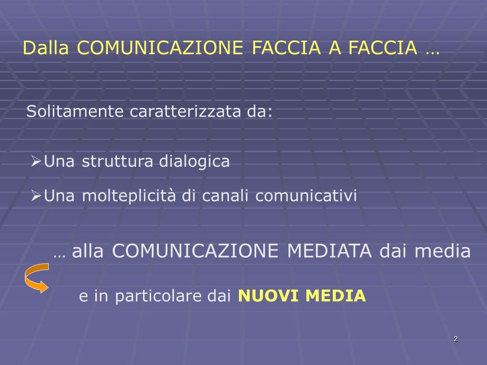 2 Dalla COMUNICAZIONE FACCIA A FACCIA … Solitamente caratterizzata da: … alla COMUNICAZIONE MEDIATA dai media Una struttura dialogica Una molteplicità