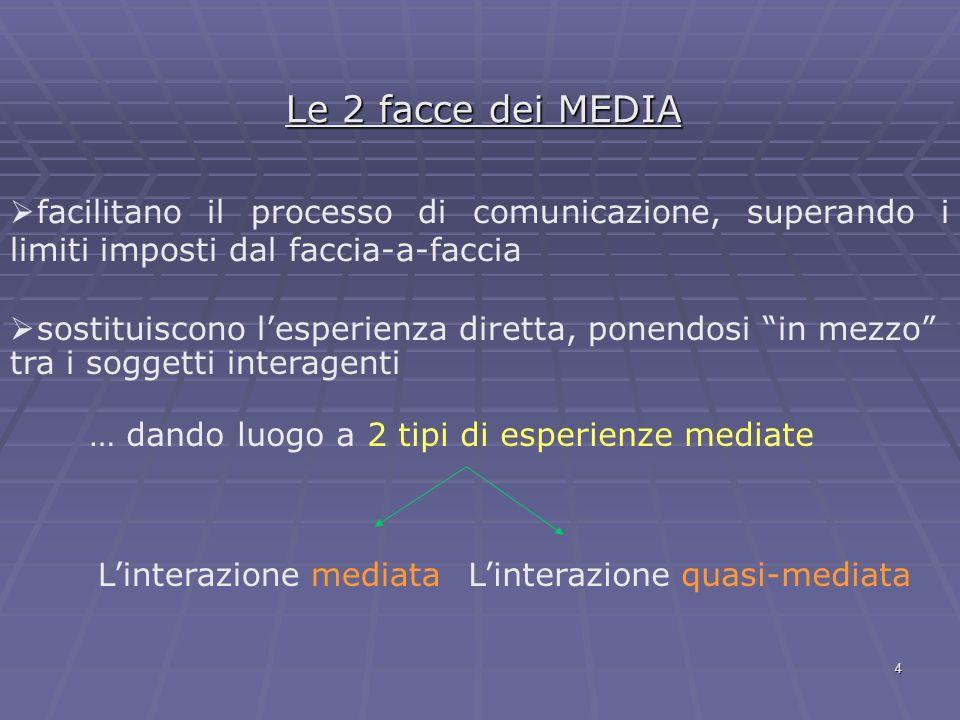 4 facilitano il processo di comunicazione, superando i limiti imposti dal faccia-a-faccia sostituiscono lesperienza diretta, ponendosi in mezzo tra i