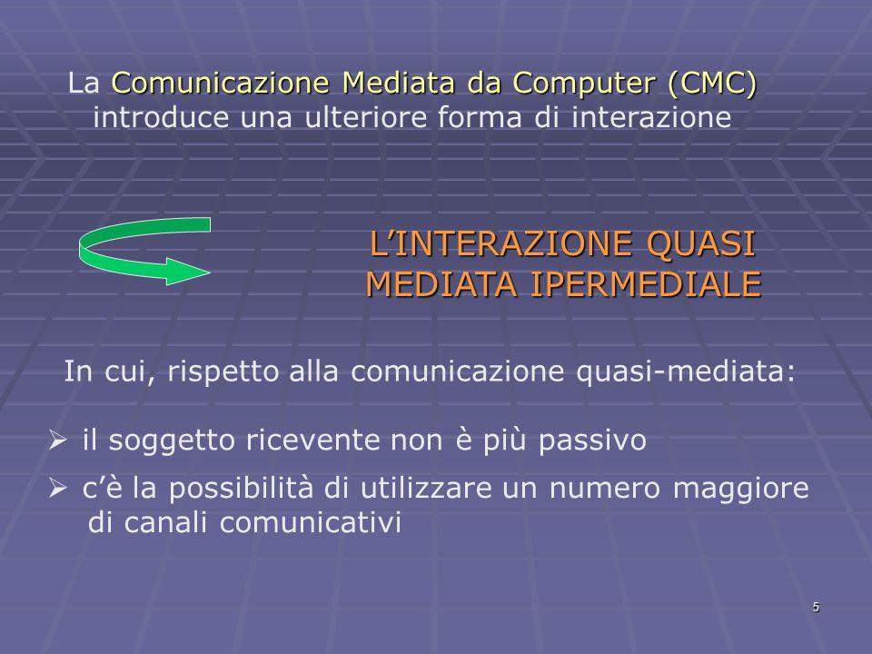 5 Comunicazione Mediata da Computer (CMC) La Comunicazione Mediata da Computer (CMC) introduce una ulteriore forma di interazione LINTERAZIONE QUASI M