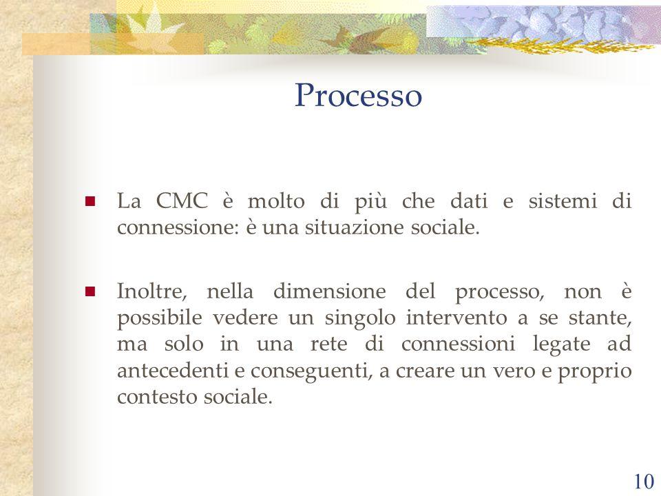 10 La CMC è molto di più che dati e sistemi di connessione: è una situazione sociale. Inoltre, nella dimensione del processo, non è possibile vedere u