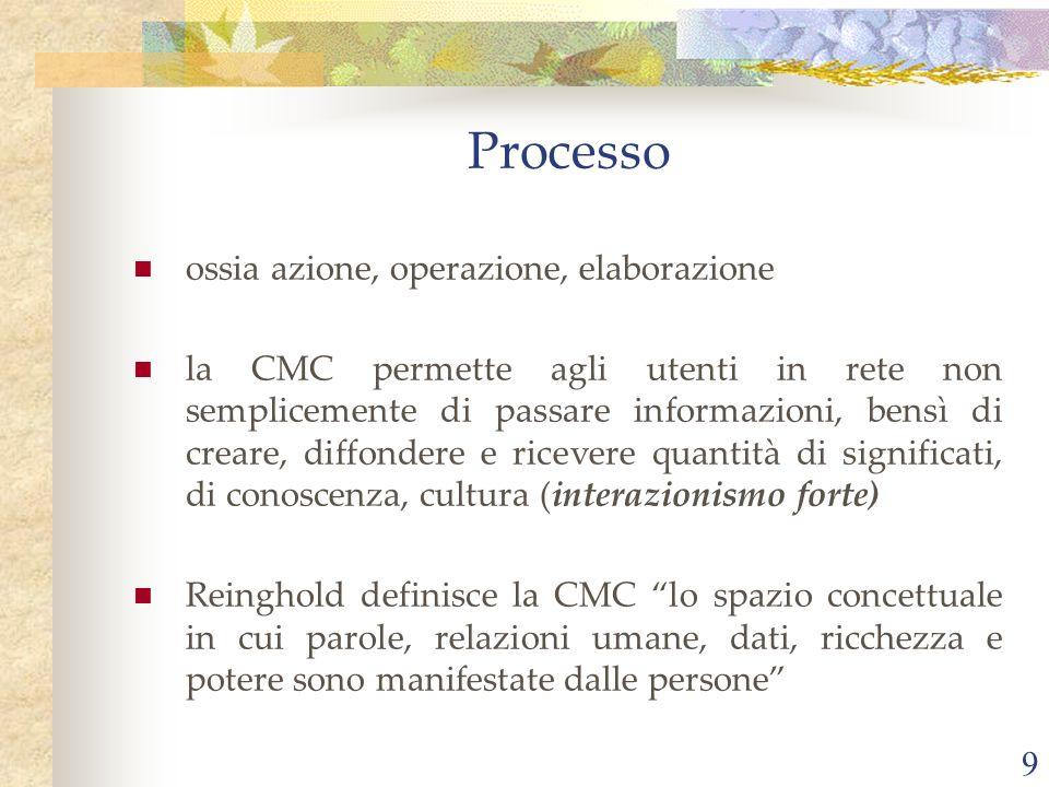 9 ossia azione, operazione, elaborazione la CMC permette agli utenti in rete non semplicemente di passare informazioni, bensì di creare, diffondere e
