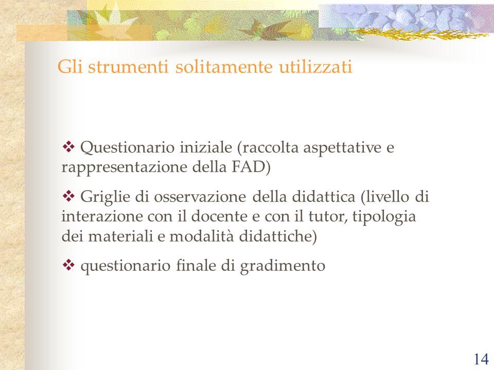14 Gli strumenti solitamente utilizzati Questionario iniziale (raccolta aspettative e rappresentazione della FAD) Griglie di osservazione della didatt