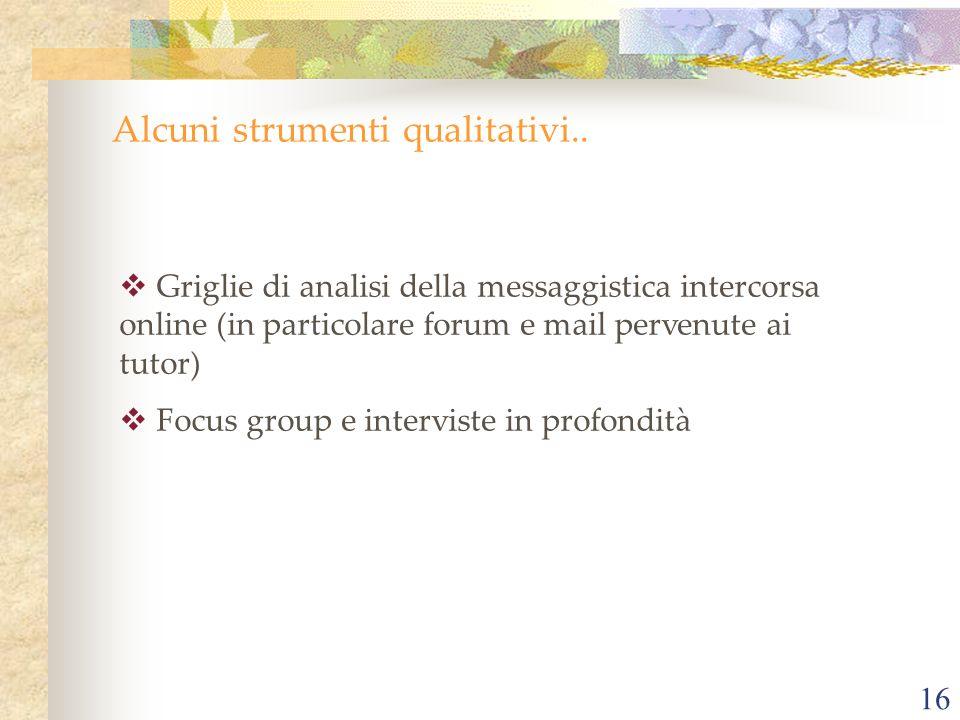 16 Alcuni strumenti qualitativi.. Griglie di analisi della messaggistica intercorsa online (in particolare forum e mail pervenute ai tutor) Focus grou