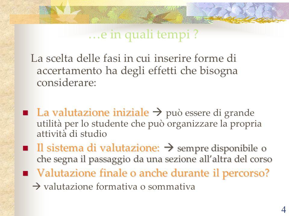 5 Le particolarità dellon line La valutazione è parte integrante di un processo formativo, e prevede la considerazione di diverse variabili: 1.