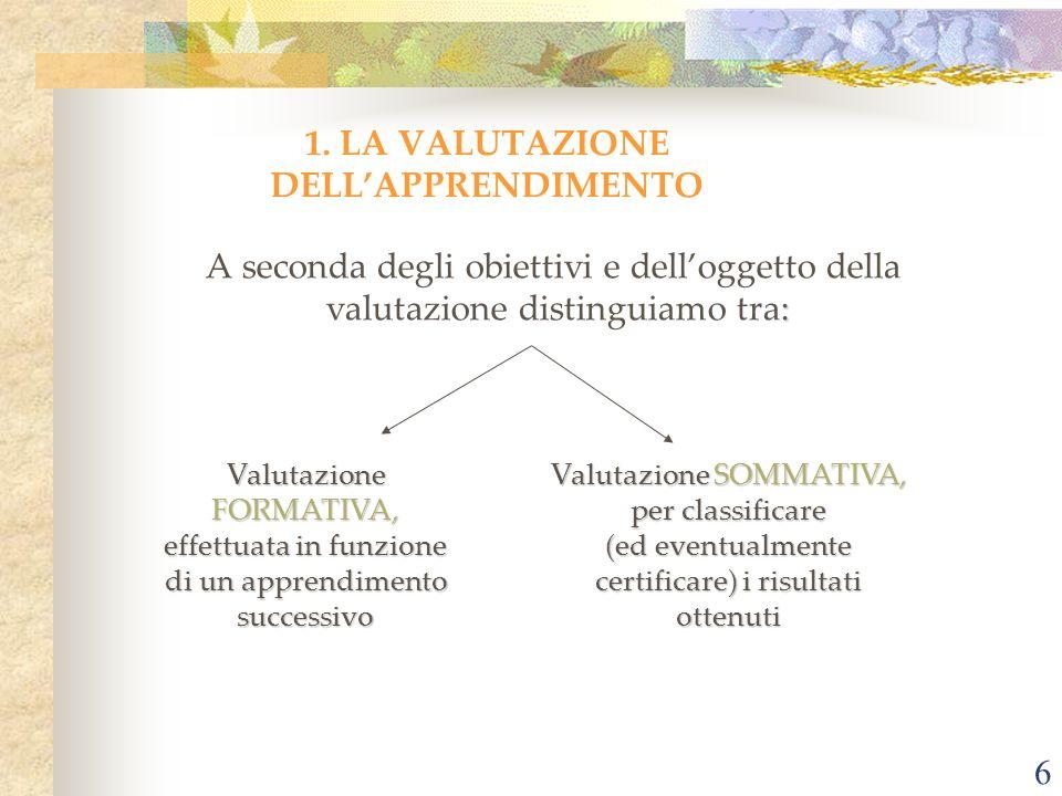 6 1. LA VALUTAZIONE DELLAPPRENDIMENTO : A seconda degli obiettivi e delloggetto della valutazione distinguiamo tra: Valutazione FORMATIVA, effettuata