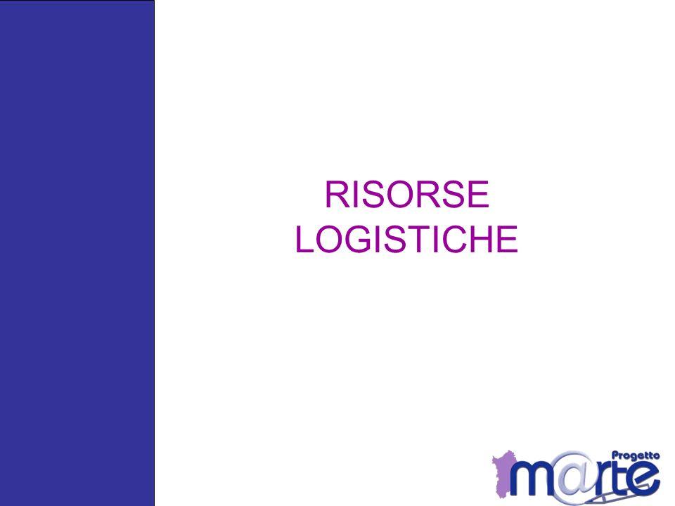 RISORSE LOGISTICHE