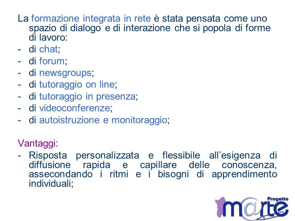 La formazione integrata in rete è stata pensata come uno spazio di dialogo e di interazione che si popola di forme di lavoro: -di chat; -di forum; -di